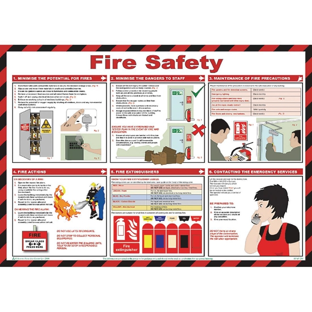 Fire Safety Poster L083 Buy Online At Nisbets