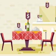 A Guide to Menu & Food Costing | Nisbets Articles